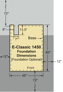 eclassic_found_1450